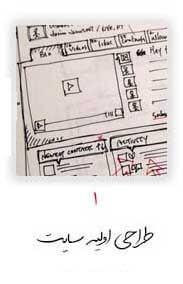 مراحل طراحی سایت - بخش اول - سایت سازی