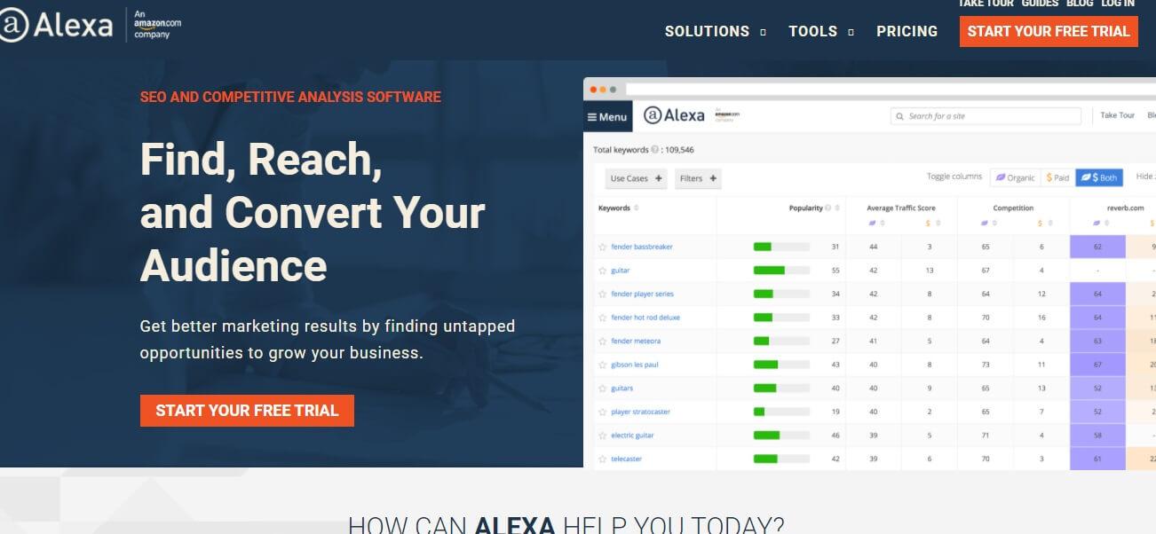 معرفی کوتاه ابزار Alexa