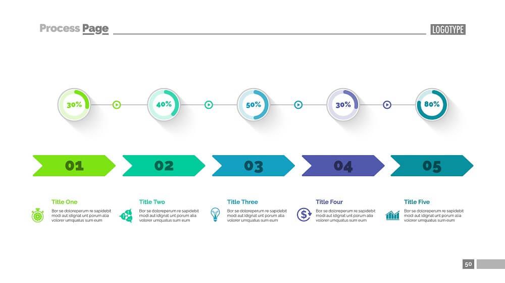هفت مرحله عمومی برای نیچ مارکتینگ